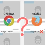 Firefoxで何故か上下のmarginが効いていない