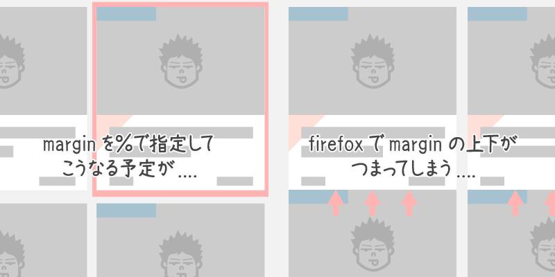 Firefox%指定マージンイメージ