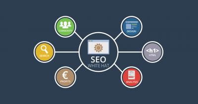 「Yoast SEO」WordPress用SEO対策プラグインの基本設定をマスターしよう!