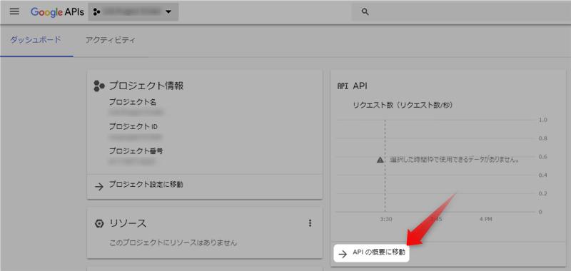 APIの概要に移動