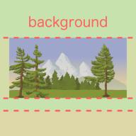 CSSのbackgroundプロパティイメージ