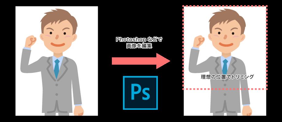 Photoshopを使った画像トリミングイメージ